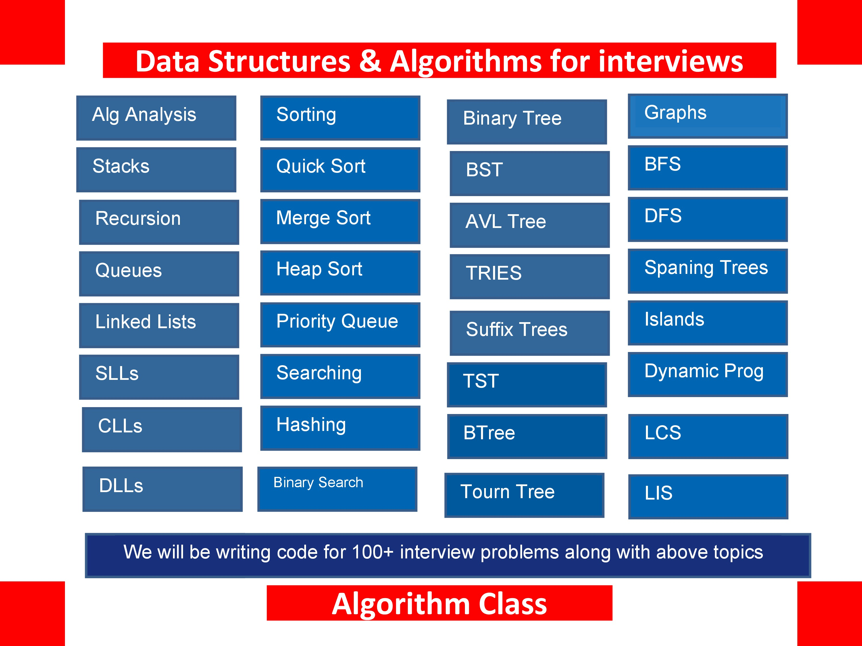 Data Structures and Algorithms Hyderabad by Algorithm Class