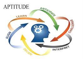 aptitude SQL SERVER MSBI training institutes in Hyderabad